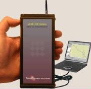Advanced Fiber Solutions AF-uOR-201