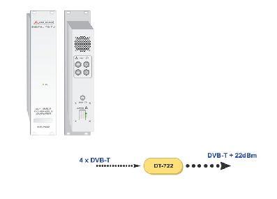 Promax DT-722