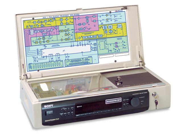 Promax ER-832